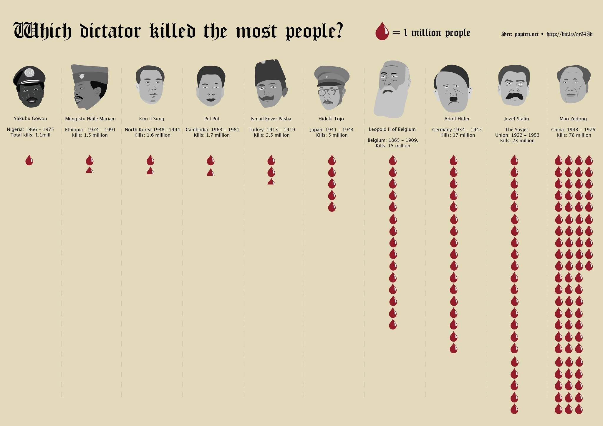 Since Hitler Lost The War, We Can Only Say He Allegedly Killed The Amount Of People Some Claim He Killed.
