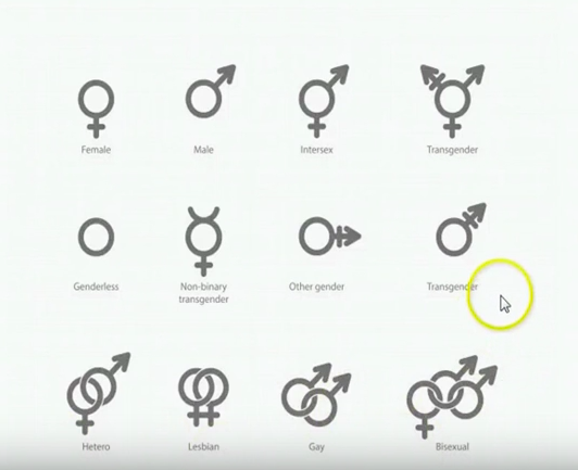 UK Government Survey Ask Kids To Choose of 25 Genders!