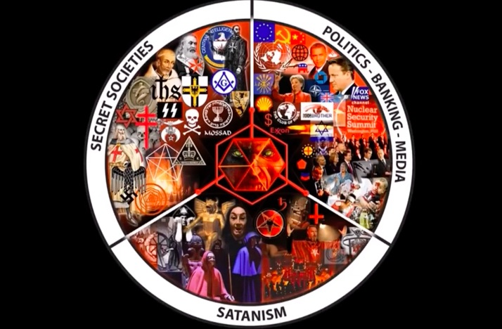 Satanists & Pedophiles Run The World